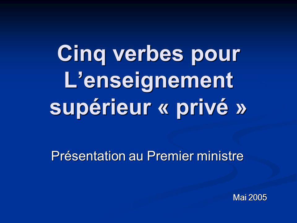 Cinq verbes pour Lenseignement supérieur « privé » Présentation au Premier ministre Mai 2005