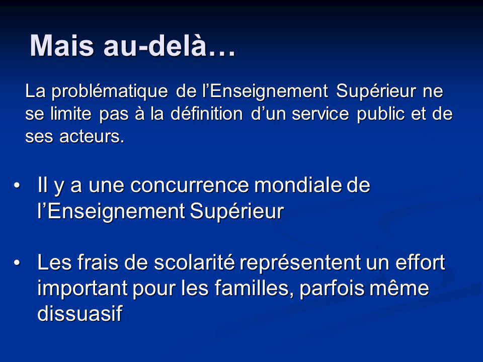 Mais au-delà… La problématique de lEnseignement Supérieur ne se limite pas à la définition dun service public et de ses acteurs.
