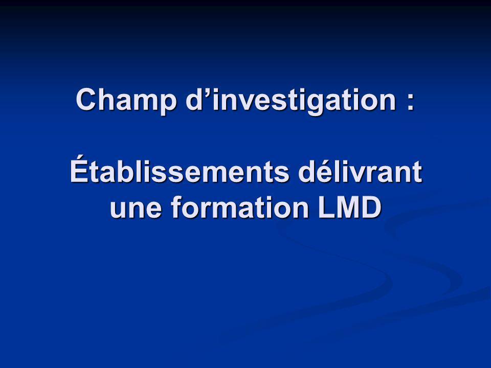 Champ dinvestigation : Établissements délivrant une formation LMD