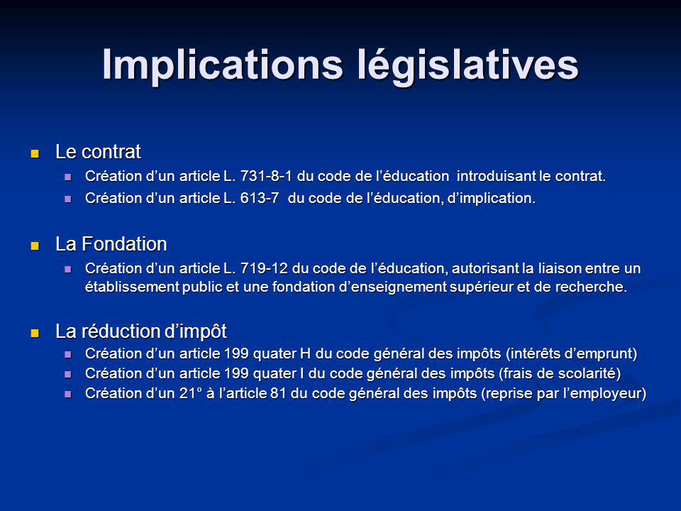 Le contrat Le contrat Création dun article L.