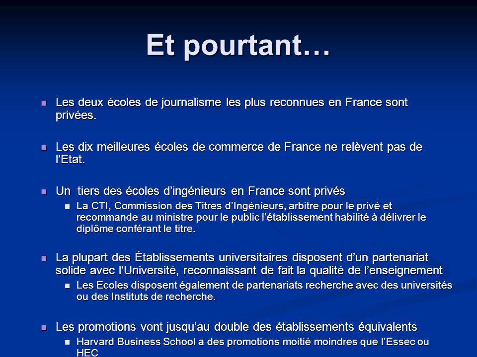 Et pourtant… Les deux écoles de journalisme les plus reconnues en France sont privées.
