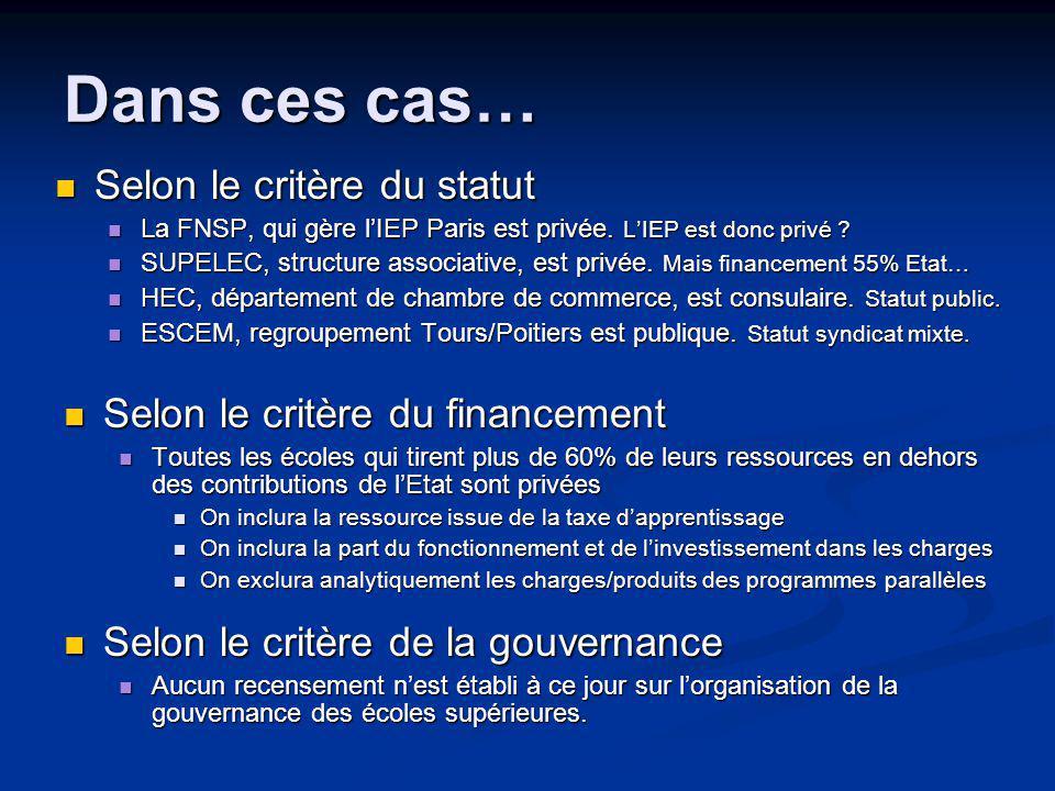 Selon le critère du statut Selon le critère du statut La FNSP, qui gère lIEP Paris est privée.