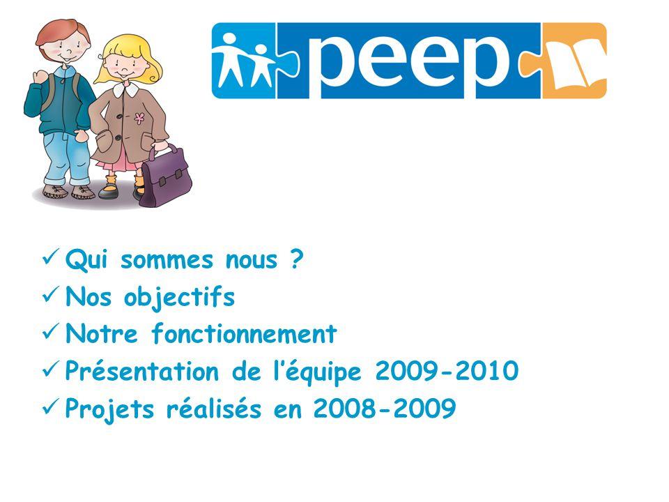 Qui sommes nous ? Nos objectifs Notre fonctionnement Présentation de léquipe 2009-2010 Projets réalisés en 2008-2009