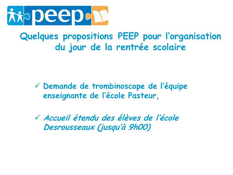 Quelques propositions PEEP pour lorganisation du jour de la rentrée scolaire Demande de trombinoscope de léquipe enseignante de lécole Pasteur, Accuei