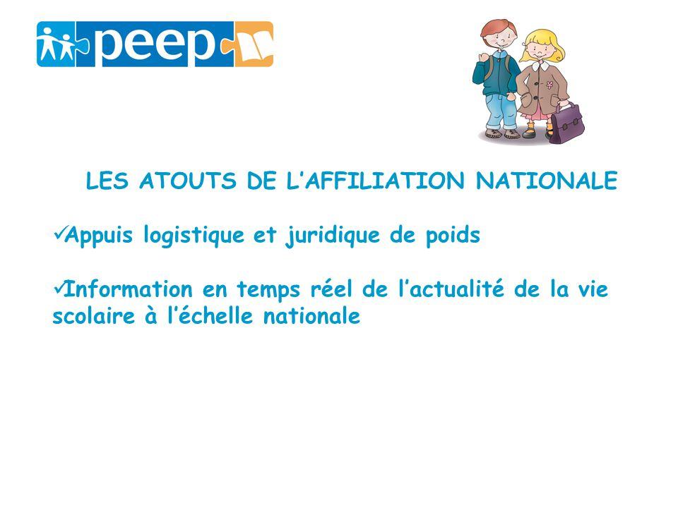 LES ATOUTS DE LAFFILIATION NATIONALE Appuis logistique et juridique de poids Information en temps réel de lactualité de la vie scolaire à léchelle nat