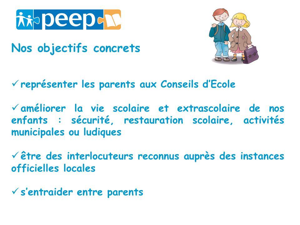 Nos objectifs concrets représenter les parents aux Conseils dEcole améliorer la vie scolaire et extrascolaire de nos enfants : sécurité, restauration