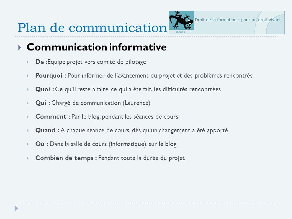 Plan de communication Communication informative De :Equipe projet vers comité de pilotage Pourquoi : Pour informer de lavancement du projet et des problèmes rencontrés.