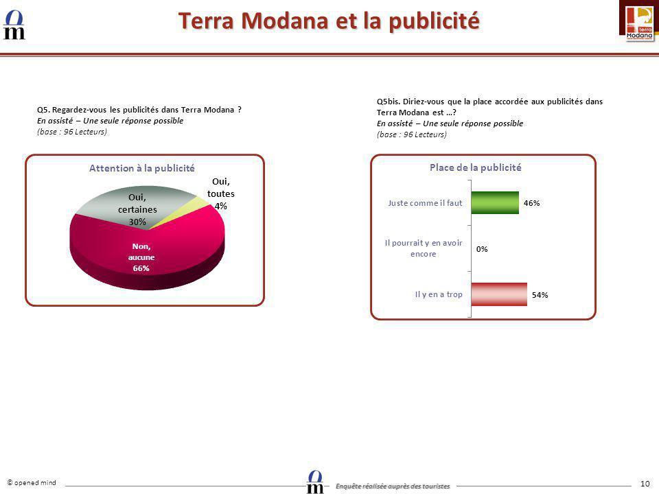 © opened mind Enquête réalisée auprès des touristes 10 Terra Modana et la publicité Q5. Regardez-vous les publicités dans Terra Modana ? En assisté –