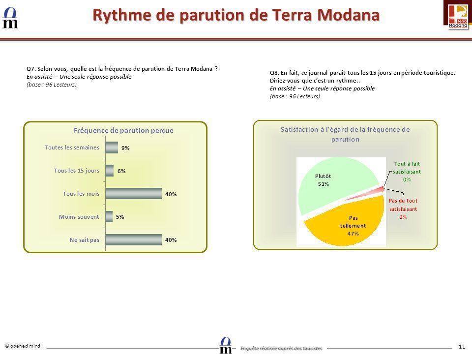 © opened mind Enquête réalisée auprès des touristes 11 Rythme de parution de Terra Modana Q7. Selon vous, quelle est la fréquence de parution de Terra