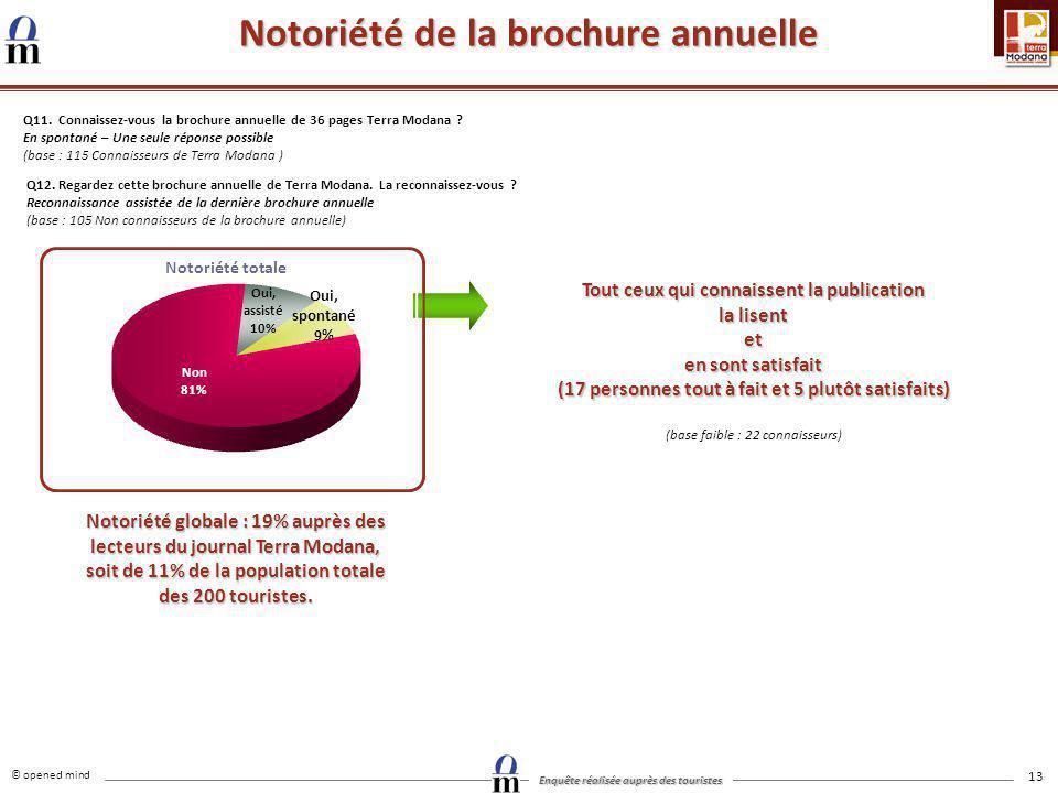 © opened mind Enquête réalisée auprès des touristes 13 Notoriété de la brochure annuelle Q11. Connaissez-vous la brochure annuelle de 36 pages Terra M