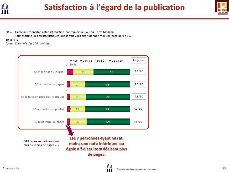 © opened mind Enquête réalisée auprès des touristes 15 Satisfaction à légard de la publication Q15. Jaimerais connaître votre satisfaction par rapport