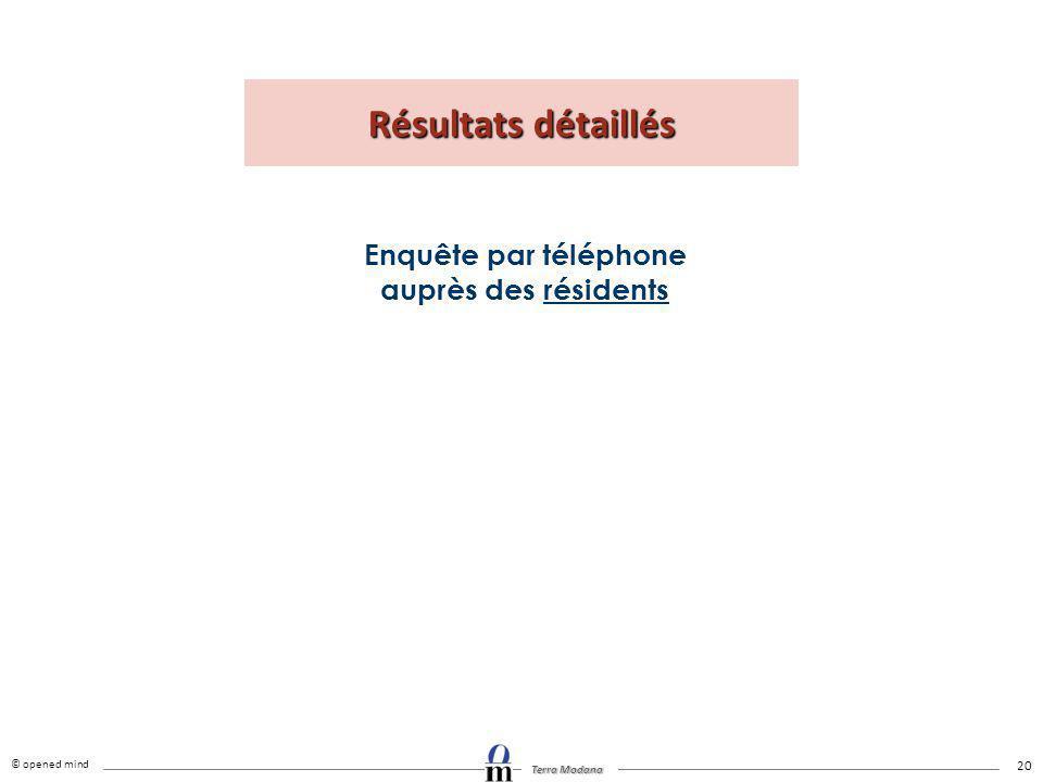 © opened mind Terra Modana 20 Résultats détaillés Enquête par téléphone auprès des résidents