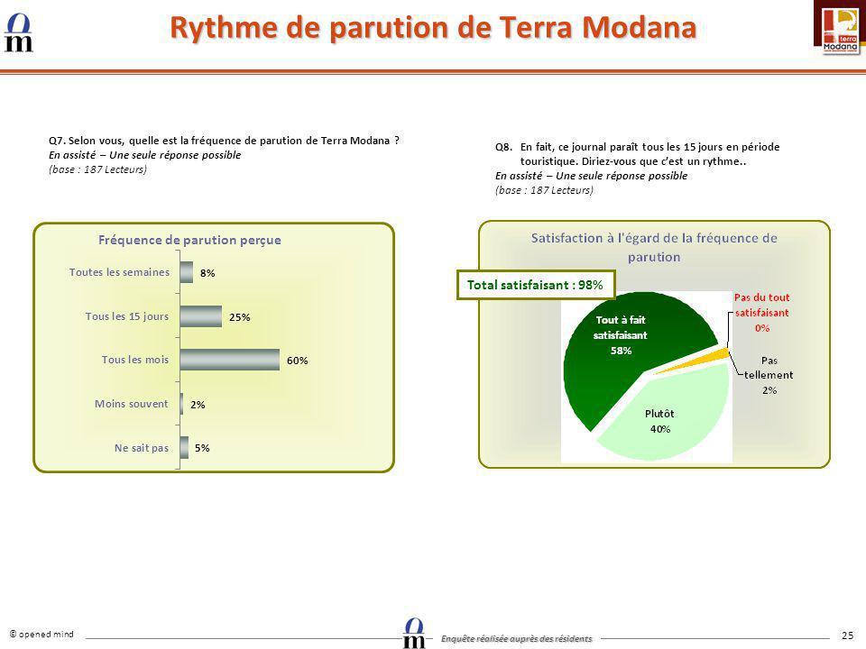 © opened mind Enquête réalisée auprès des résidents 25 Rythme de parution de Terra Modana Q7. Selon vous, quelle est la fréquence de parution de Terra