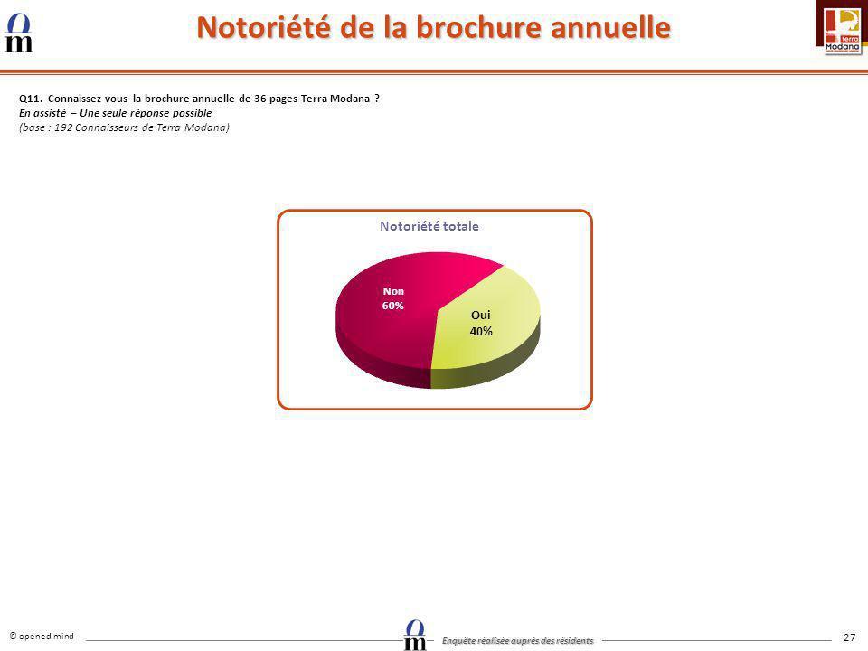 © opened mind Enquête réalisée auprès des résidents 27 Notoriété de la brochure annuelle Q11. Connaissez-vous la brochure annuelle de 36 pages Terra M