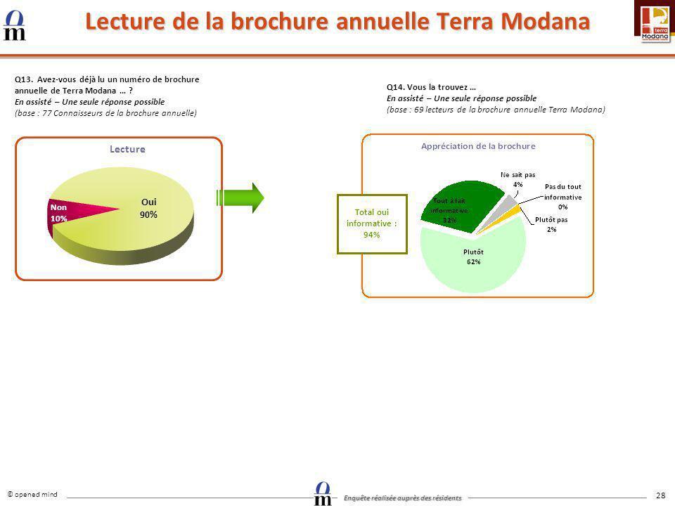 © opened mind Enquête réalisée auprès des résidents 28 Lecture de la brochure annuelle Terra Modana Q13. Avez-vous déjà lu un numéro de brochure annue