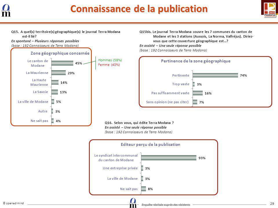 © opened mind Enquête réalisée auprès des résidents 29 Connaissance de la publication Q15. A quel(s) territoire(s) géographique(s) le journal Terra Mo