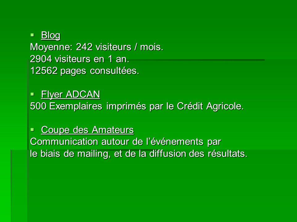 Blog Blog Moyenne: 242 visiteurs / mois. 2904 visiteurs en 1 an. 12562 pages consultées. Flyer ADCAN Flyer ADCAN 500 Exemplaires imprimés par le Crédi