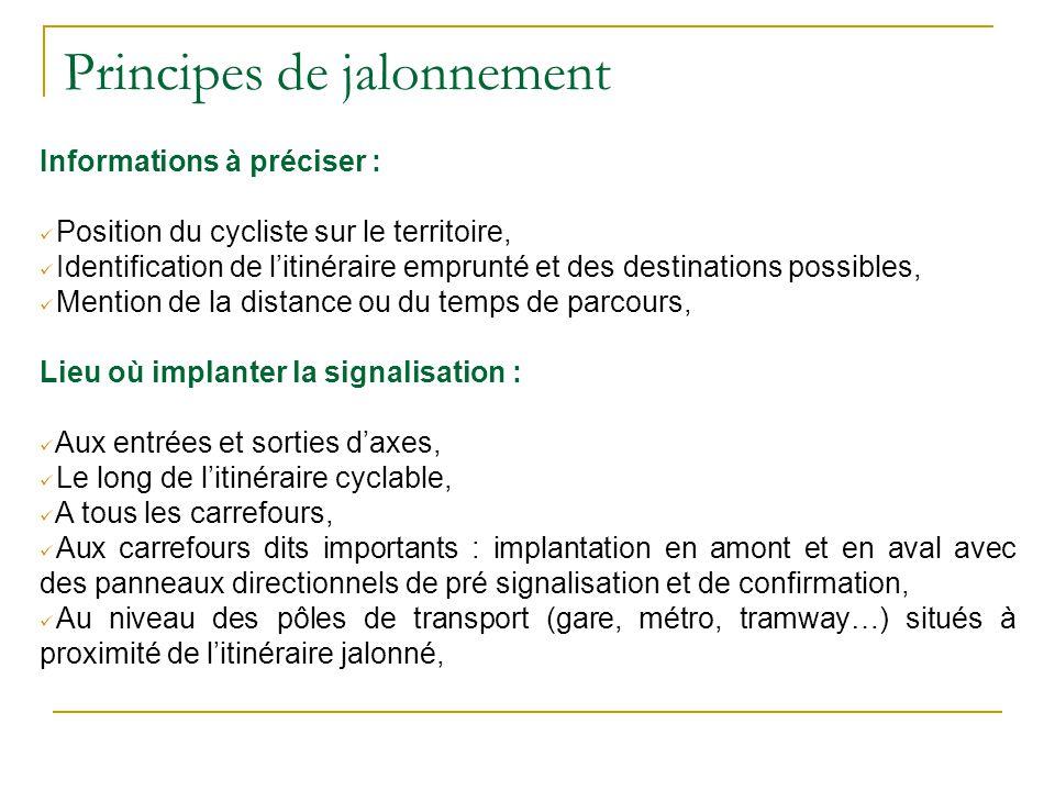 Principes de jalonnement Informations à préciser : Position du cycliste sur le territoire, Identification de litinéraire emprunté et des destinations