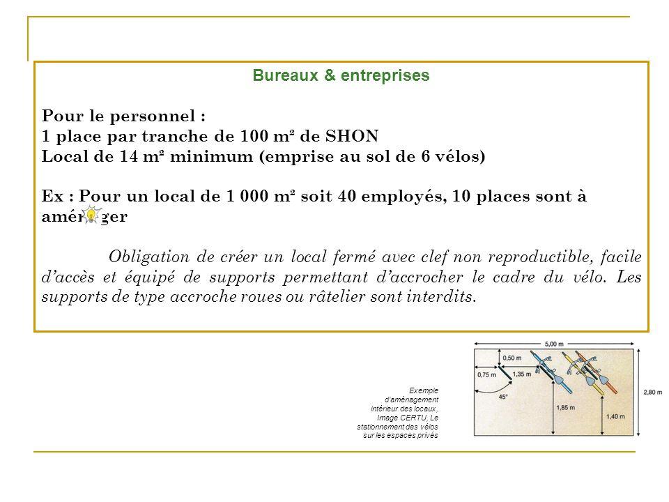 Bureaux & entreprises Pour le personnel : 1 place par tranche de 100 m² de SHON Local de 14 m² minimum (emprise au sol de 6 vélos) Ex : Pour un local