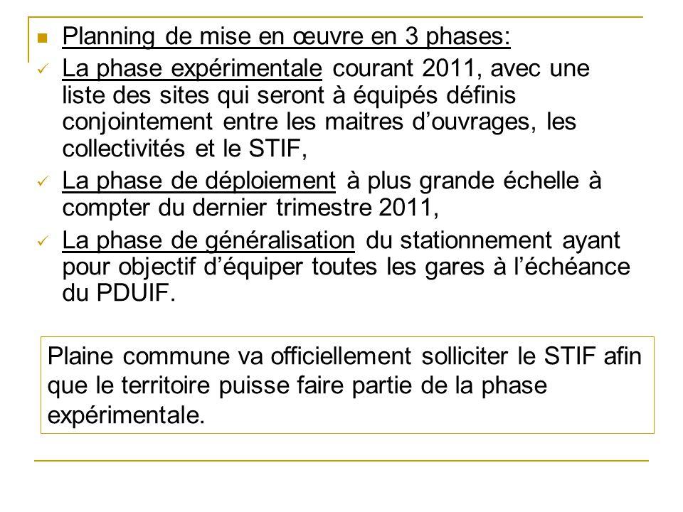 Planning de mise en œuvre en 3 phases: La phase expérimentale courant 2011, avec une liste des sites qui seront à équipés définis conjointement entre les maitres douvrages, les collectivités et le STIF, La phase de déploiement à plus grande échelle à compter du dernier trimestre 2011, La phase de généralisation du stationnement ayant pour objectif déquiper toutes les gares à léchéance du PDUIF.