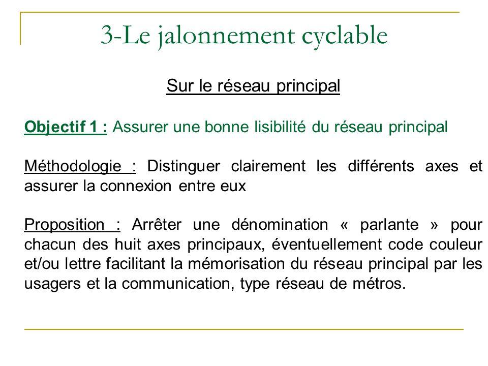 3-Le jalonnement cyclable Sur le réseau principal Objectif 1 : Assurer une bonne lisibilité du réseau principal Méthodologie : Distinguer clairement l