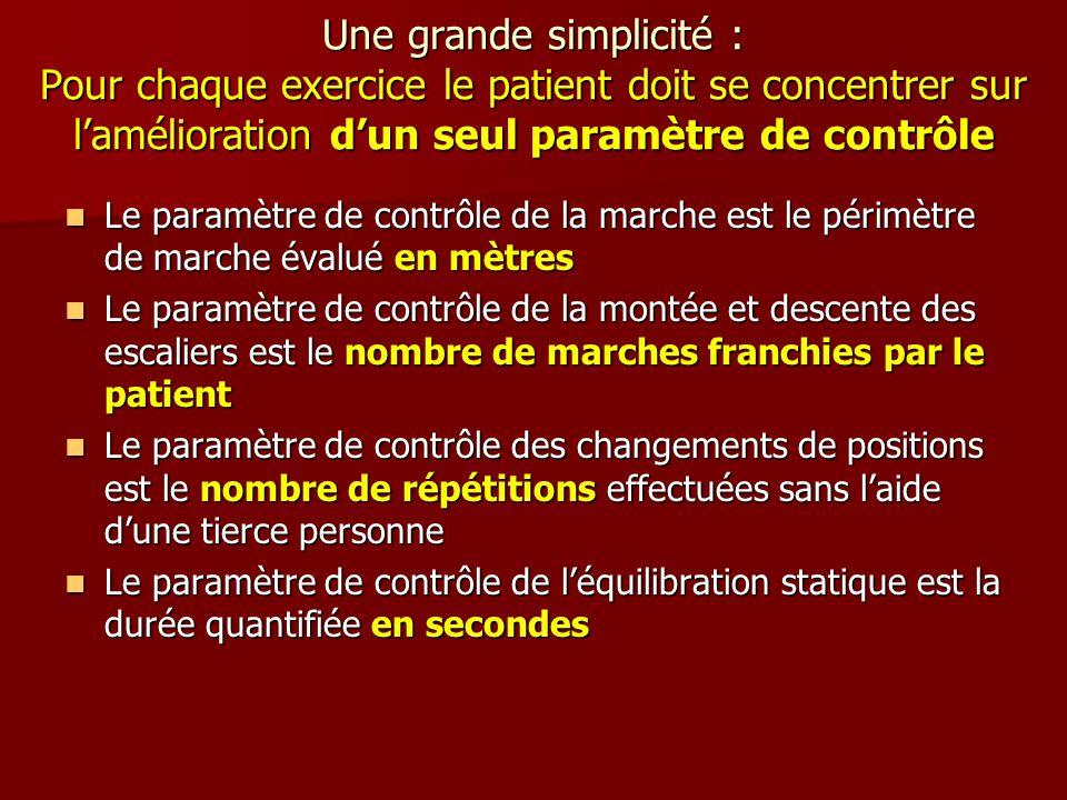 Une grande simplicité : Pour chaque exercice le patient doit se concentrer sur lamélioration dun seul paramètre de contrôle Le paramètre de contrôle d