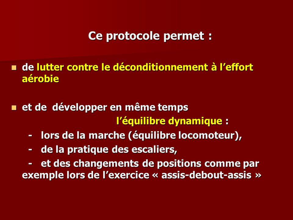 Ce protocole permet : Ce protocole permet : de lutter contre le déconditionnement à leffort aérobie de lutter contre le déconditionnement à leffort aé