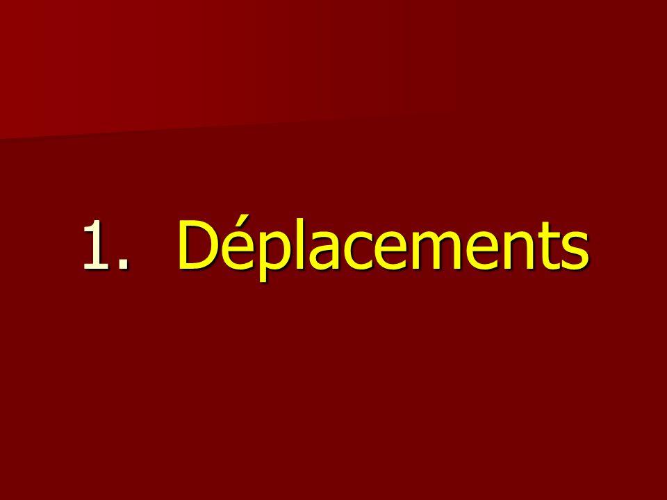 1. Déplacements