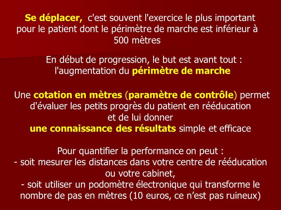 Se déplacer, c'est souvent l'exercice le plus important pour le patient dont le périmètre de marche est inférieur à 500 mètres Une cotation en mètres