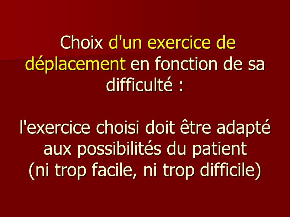 Choix d'un exercice de déplacement en fonction de sa difficulté : l'exercice choisi doit être adapté aux possibilités du patient (ni trop facile, ni t