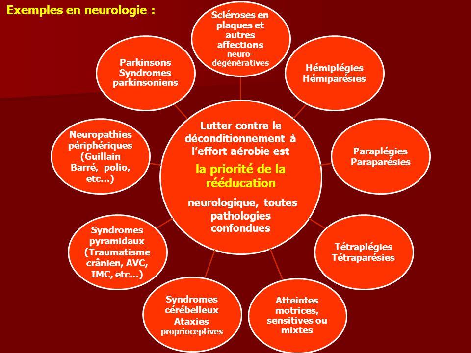 Lutter contre le déconditionnement à leffort aérobie est la priorité de la rééducation neurologique, toutes pathologies confondues Scléroses en plaque