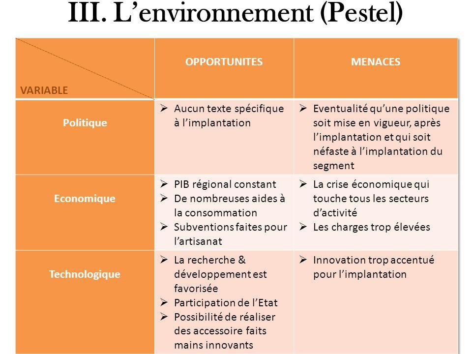 III. Lenvironnement (Pestel)