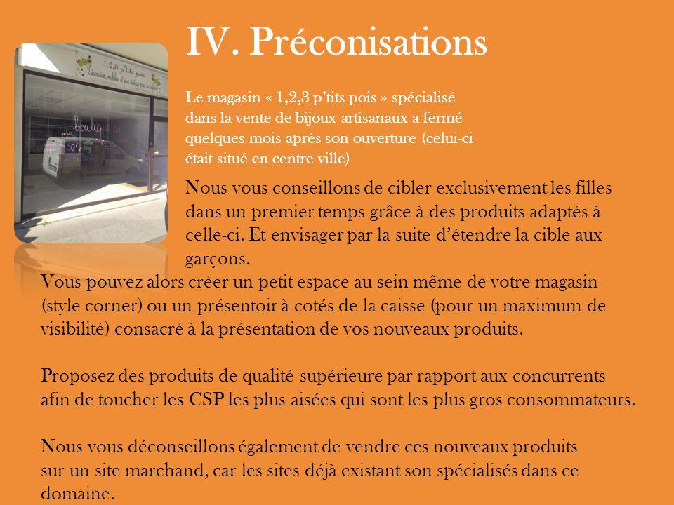 IV. Préconisations Le magasin « 1,2,3 ptits pois » spécialisé dans la vente de bijoux artisanaux a fermé quelques mois après son ouverture (celui-ci é