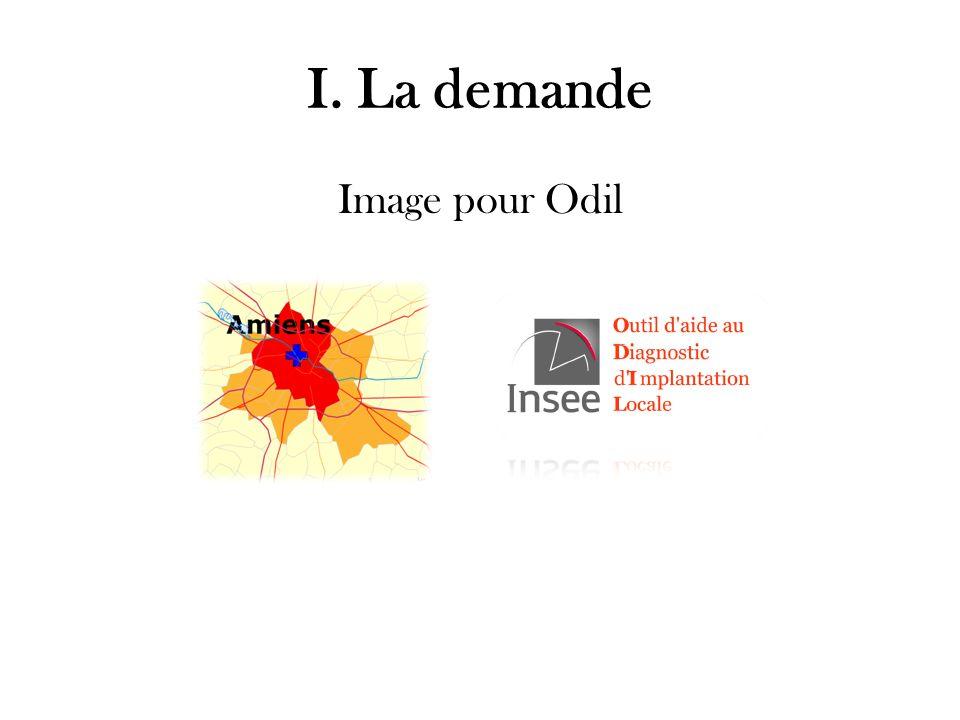 I. La demande Image pour Odil