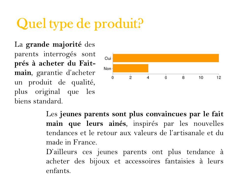 Quel type de produit? La grande majorité des parents interrogés sont prés à acheter du Fait- main, garantie dacheter un produit de qualité, plus origi