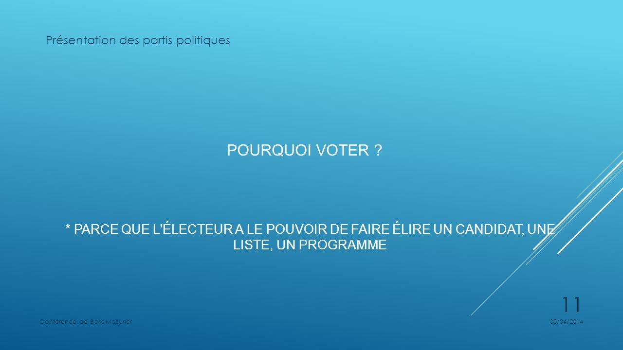 POURQUOI VOTER ? * PARCE QUE L'ÉLECTEUR A LE POUVOIR DE FAIRE ÉLIRE UN CANDIDAT, UNE LISTE, UN PROGRAMME Présentation des partis politiques 08/04/2014