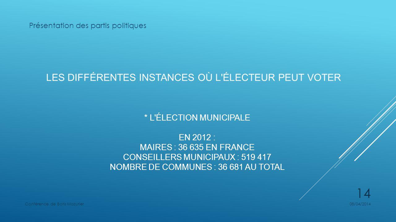 LES DIFFÉRENTES INSTANCES OÙ L'ÉLECTEUR PEUT VOTER * L'ÉLECTION MUNICIPALE EN 2012 : MAIRES : 36 635 EN FRANCE CONSEILLERS MUNICIPAUX : 519 417 NOMBRE