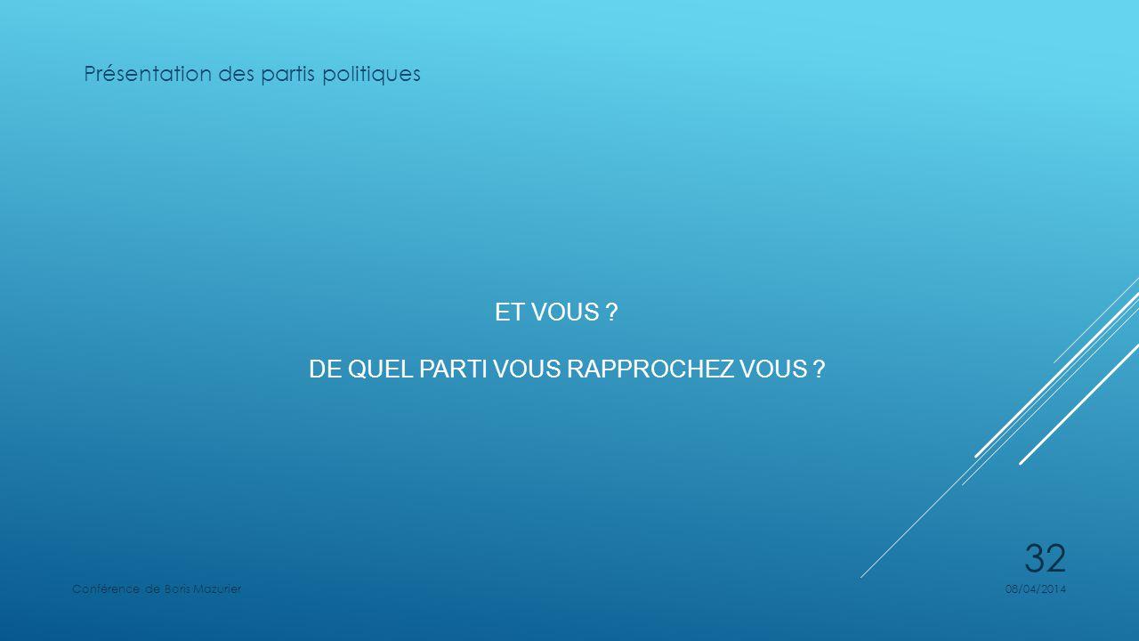 ET VOUS ? DE QUEL PARTI VOUS RAPPROCHEZ VOUS ? Présentation des partis politiques 08/04/2014Conférence de Boris Mazurier 32