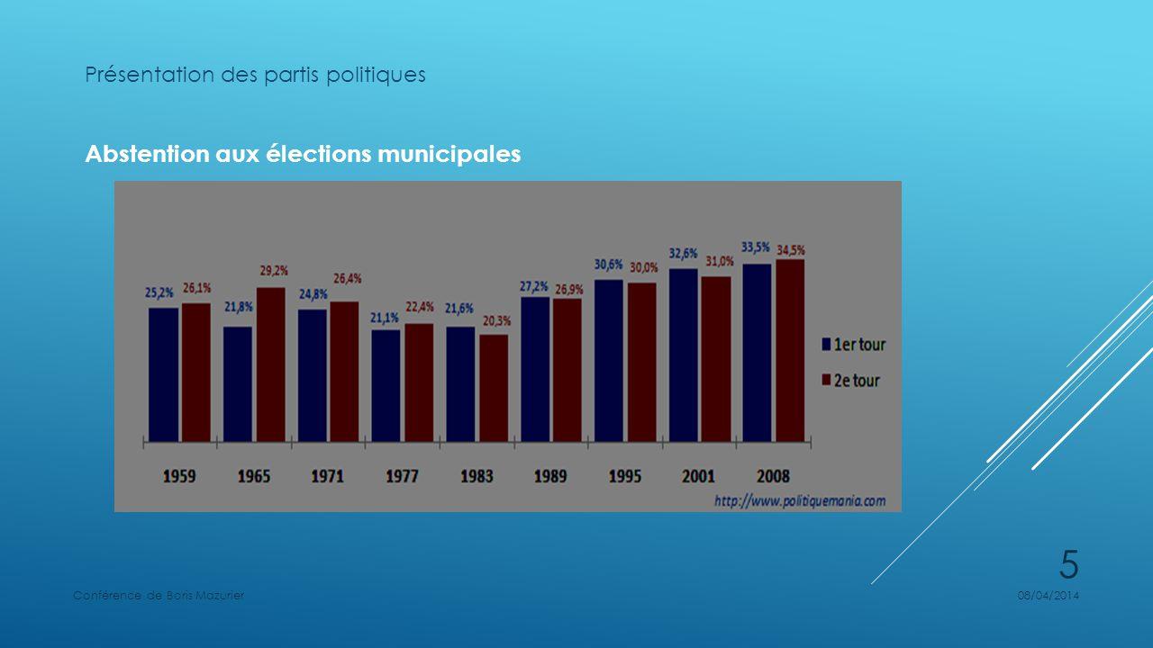 Présentation des partis politiques Abstention aux élections municipales 08/04/2014Conférence de Boris Mazurier 5