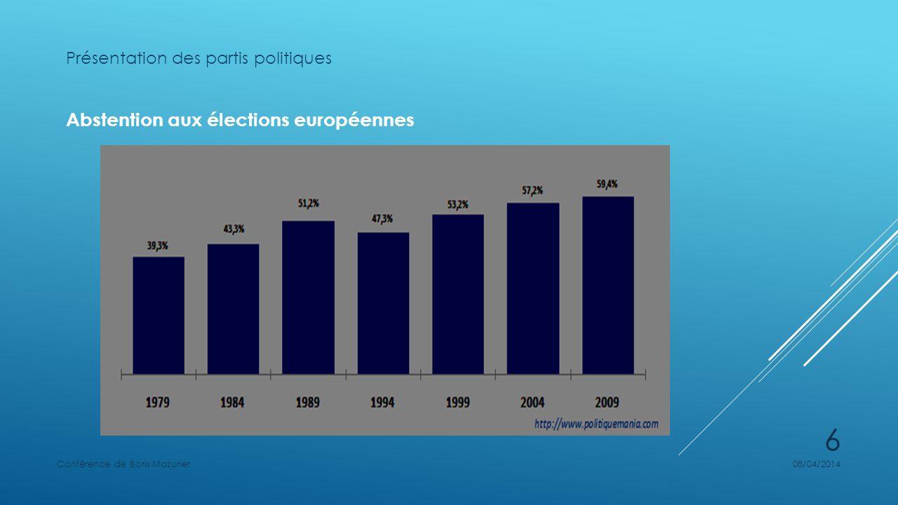Présentation des partis politiques Abstention aux élections européennes 08/04/2014Conférence de Boris Mazurier 6