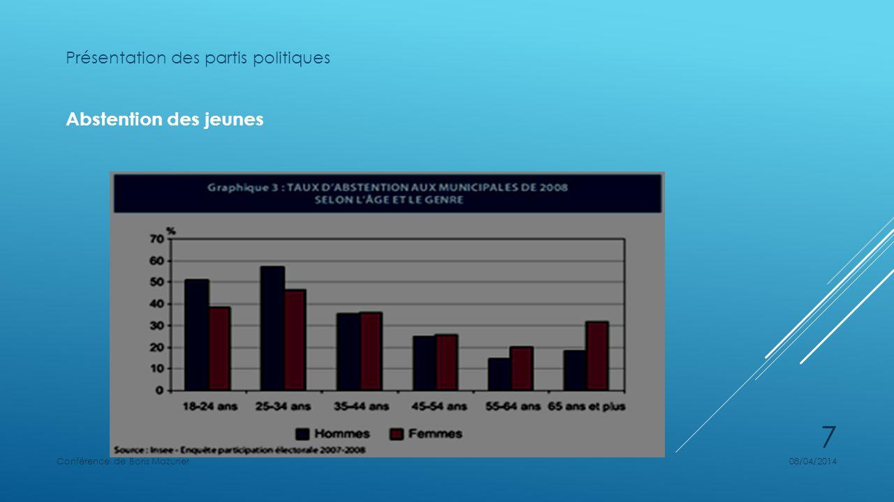 Présentation des partis politiques Abstention des jeunes 08/04/2014Conférence de Boris Mazurier 7