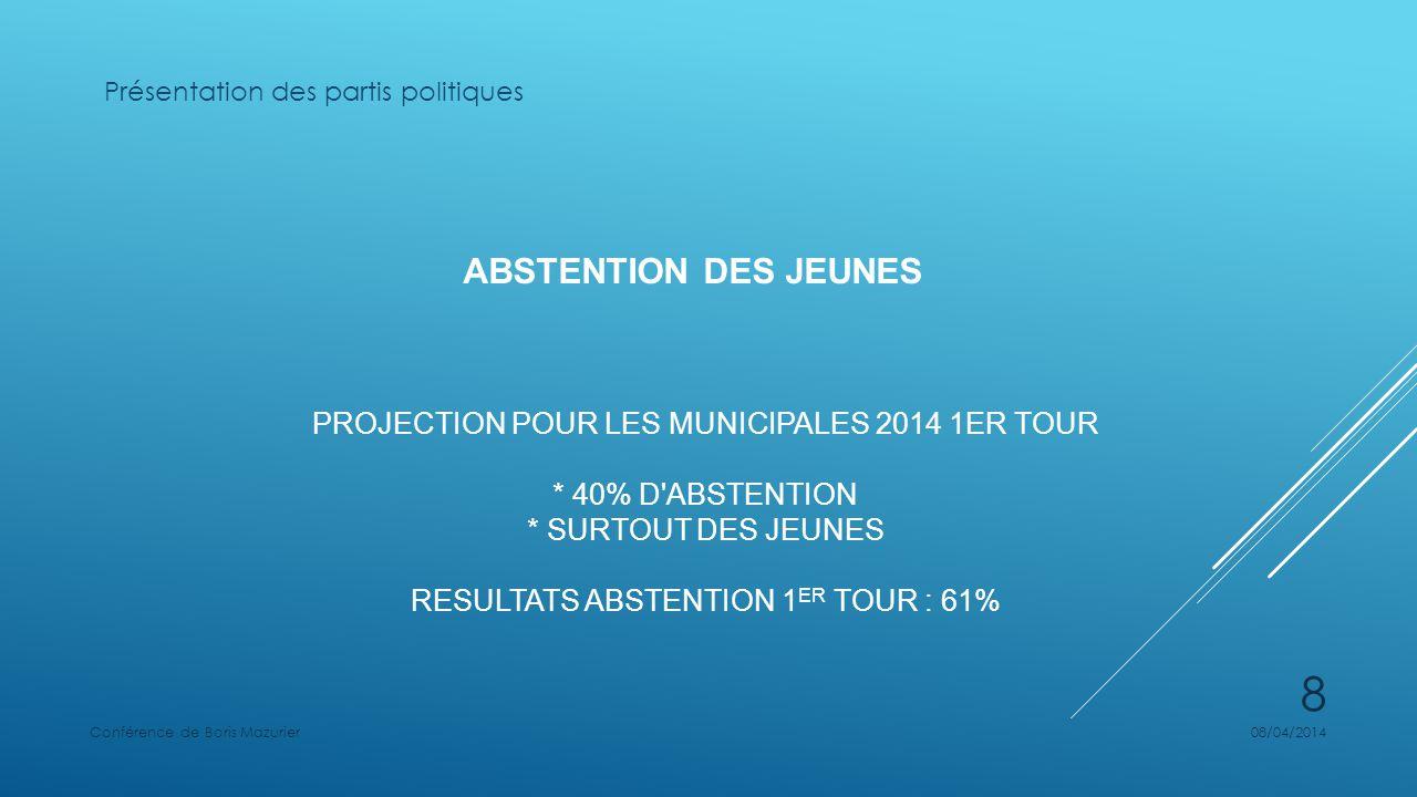 ABSTENTION DES JEUNES PROJECTION POUR LES MUNICIPALES 2014 1ER TOUR * 40% D'ABSTENTION * SURTOUT DES JEUNES RESULTATS ABSTENTION 1 ER TOUR : 61% Prése
