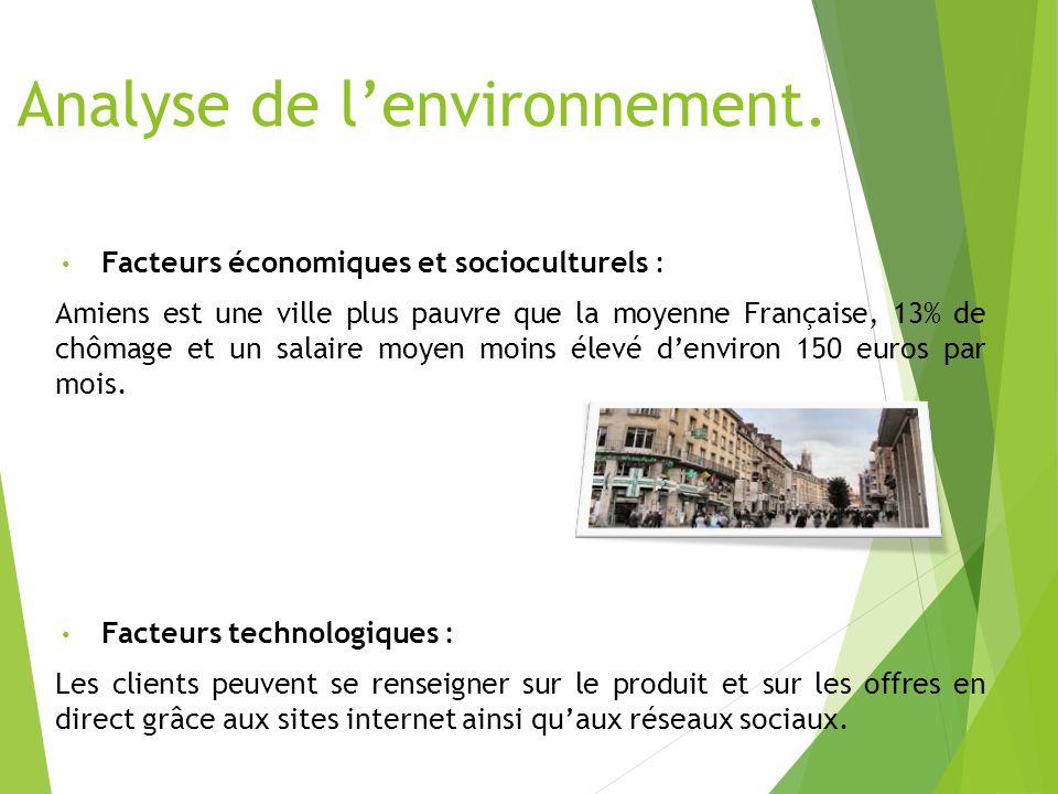 Analyse de lenvironnement. Facteurs économiques et socioculturels : Amiens est une ville plus pauvre que la moyenne Française, 13% de chômage et un sa
