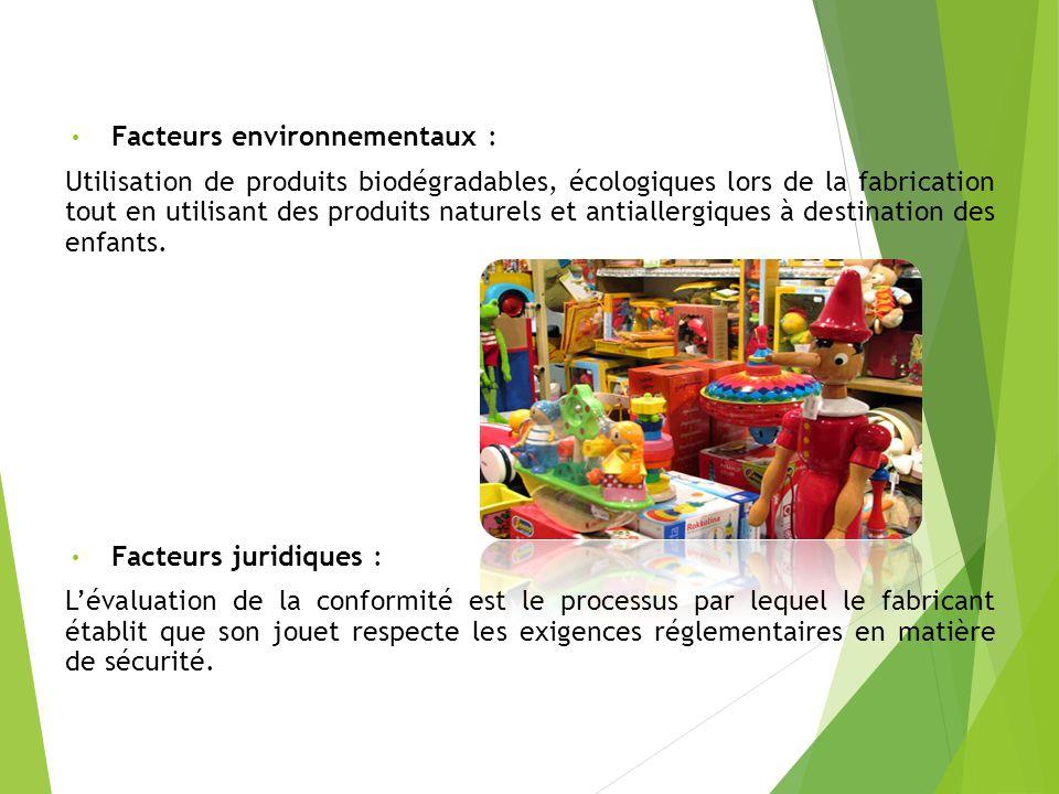 Facteurs environnementaux : Utilisation de produits biodégradables, écologiques lors de la fabrication tout en utilisant des produits naturels et anti