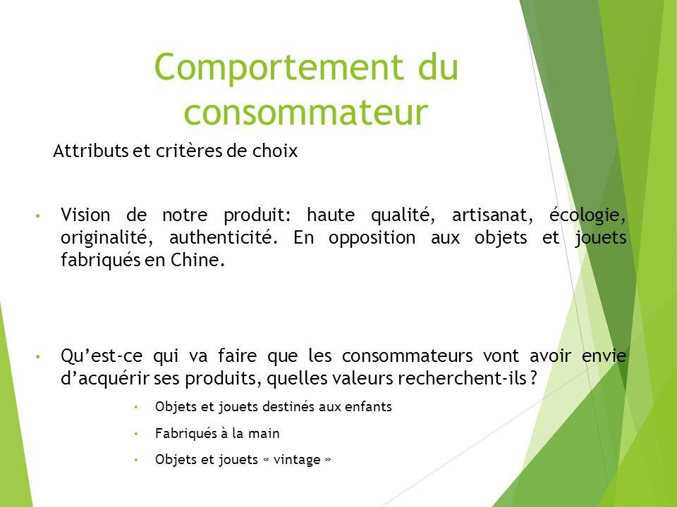 Comportement du consommateur Attributs et critères de choix Vision de notre produit: haute qualité, artisanat, écologie, originalité, authenticité. En