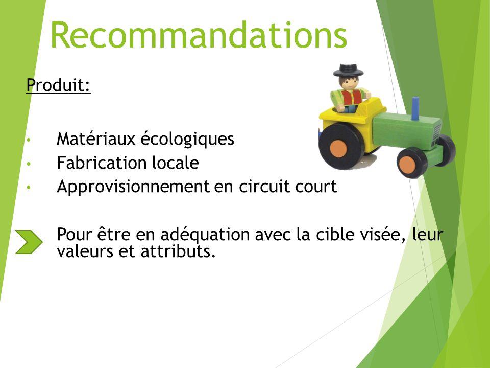 Recommandations Produit: Matériaux écologiques Fabrication locale Approvisionnement en circuit court Pour être en adéquation avec la cible visée, leur