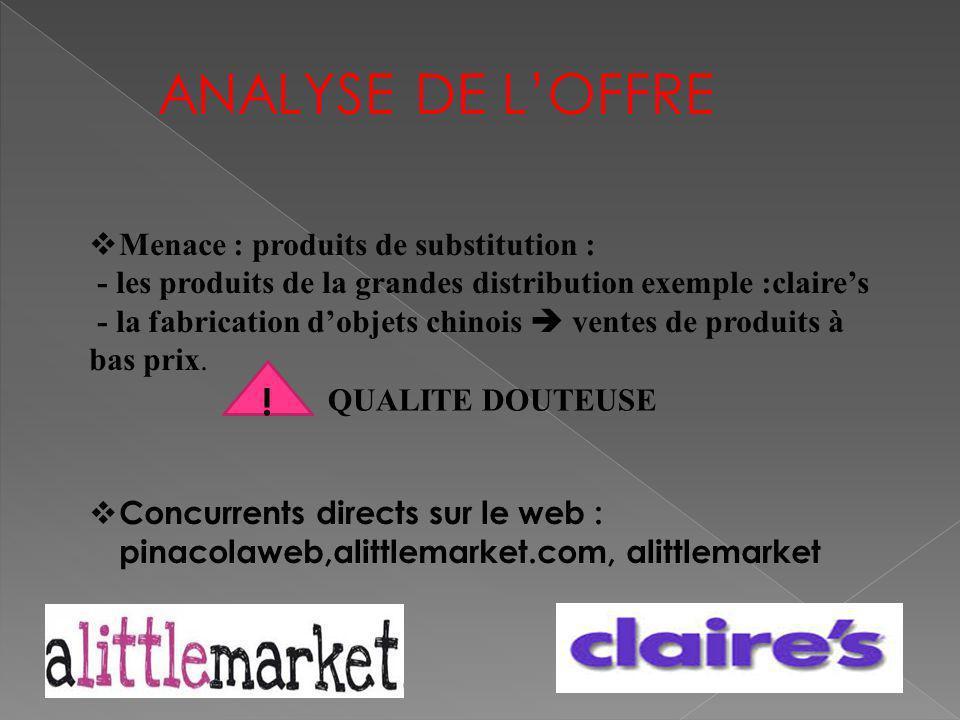 ANALYSE DE LOFFRE Menace : produits de substitution : - les produits de la grandes distribution exemple :claires - la fabrication dobjets chinois ventes de produits à bas prix.
