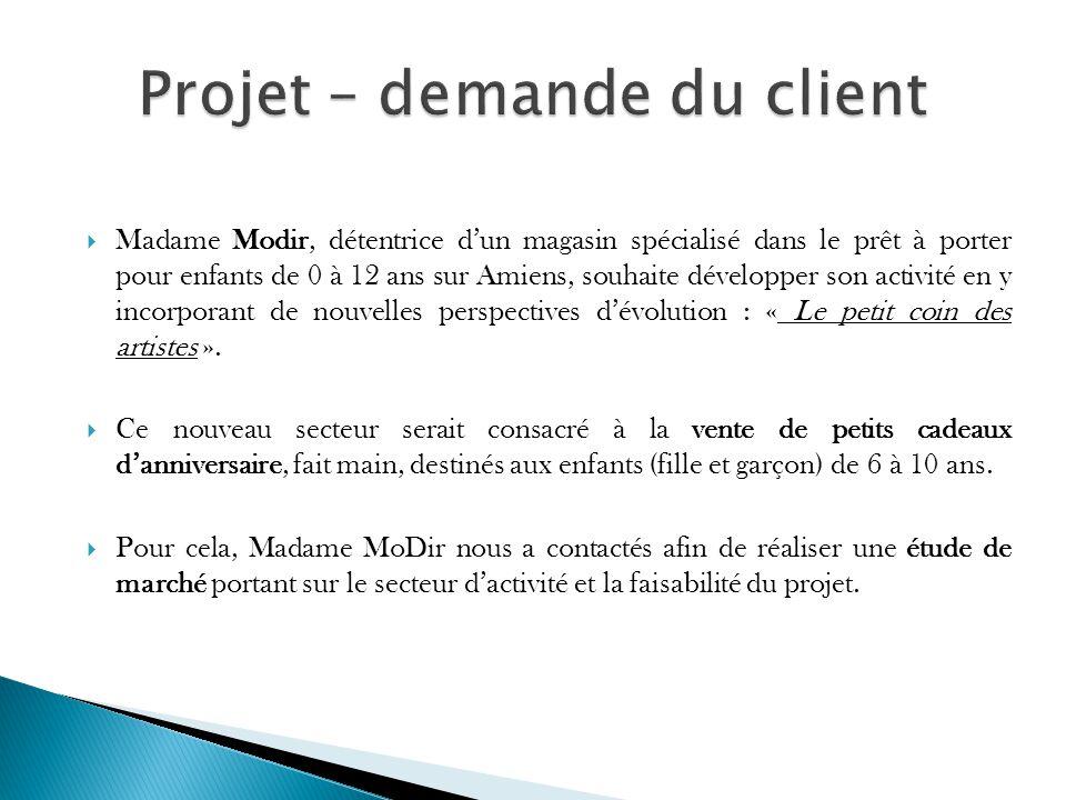 Madame Modir, détentrice dun magasin spécialisé dans le prêt à porter pour enfants de 0 à 12 ans sur Amiens, souhaite développer son activité en y incorporant de nouvelles perspectives dévolution : « Le petit coin des artistes ».