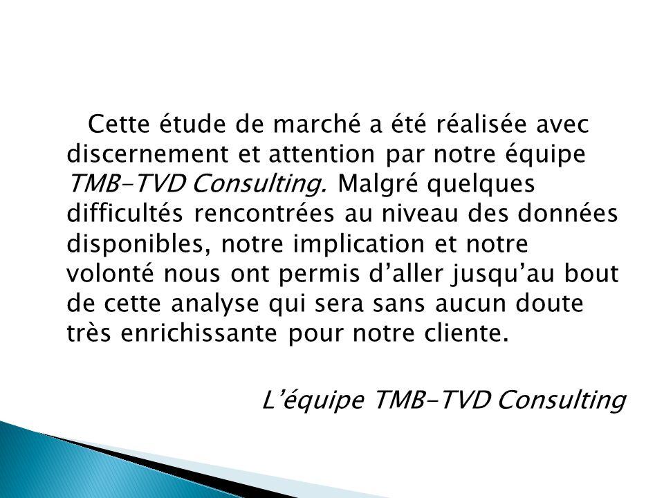 Cette étude de marché a été réalisée avec discernement et attention par notre équipe TMB-TVD Consulting.