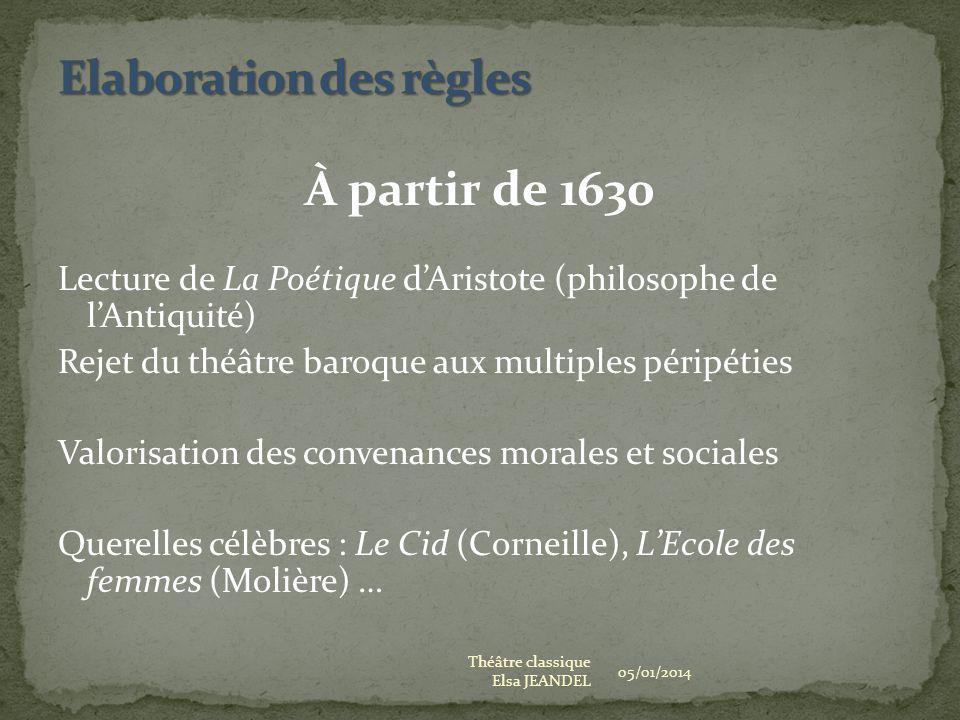 À partir de 1630 Lecture de La Poétique dAristote (philosophe de lAntiquité) Rejet du théâtre baroque aux multiples péripéties Valorisation des conven